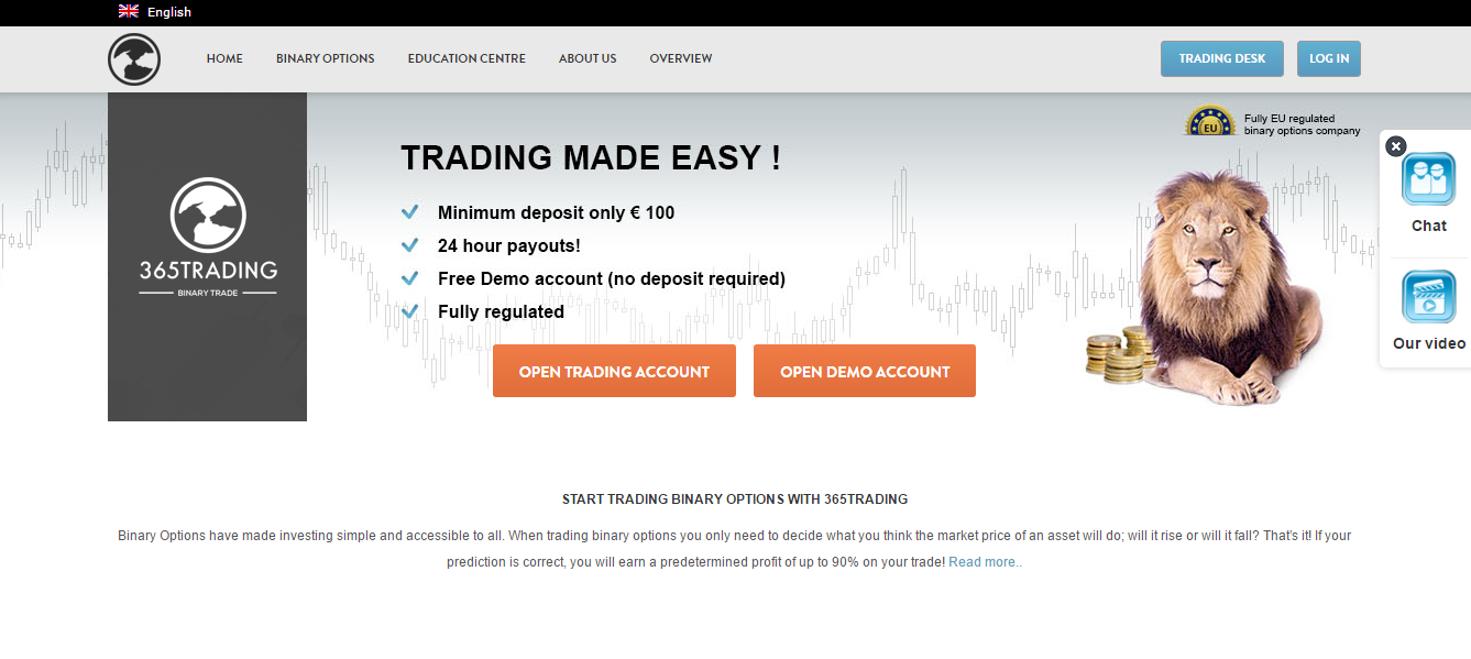 365trading Home Page