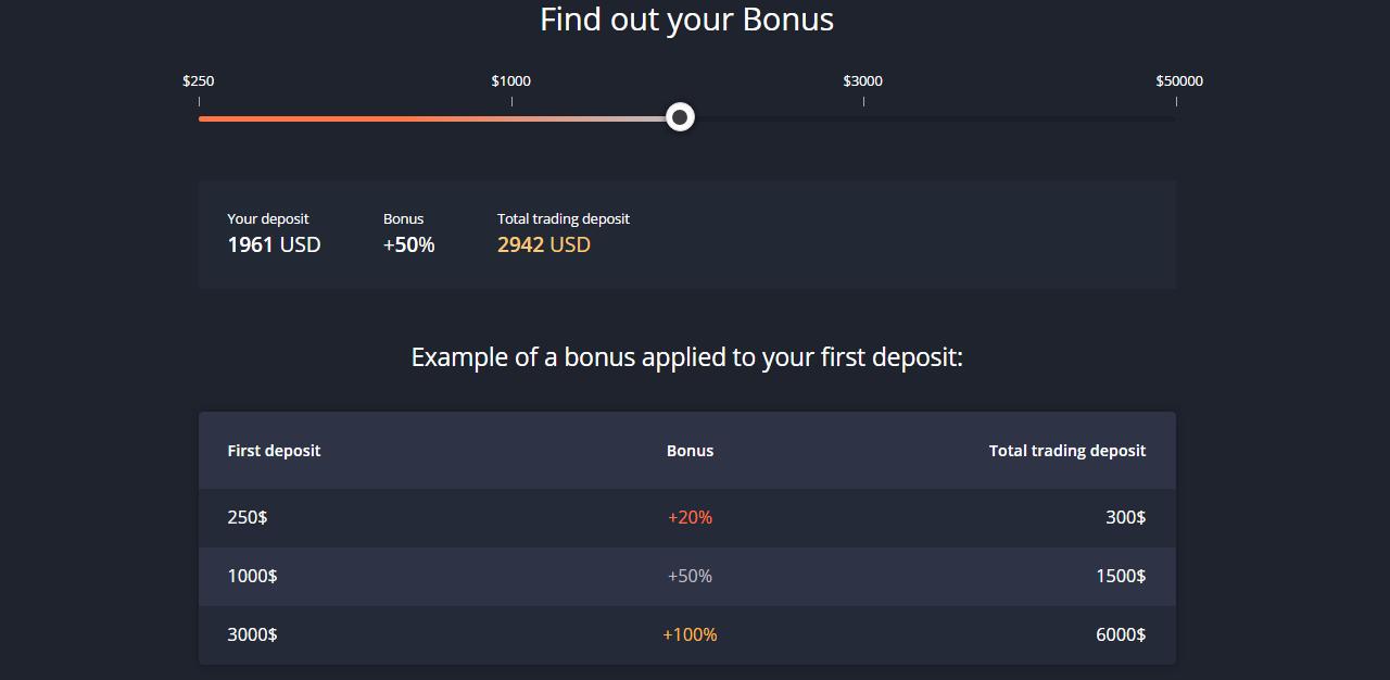 BinaryMate Bonus