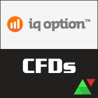 IQ Option CFDs