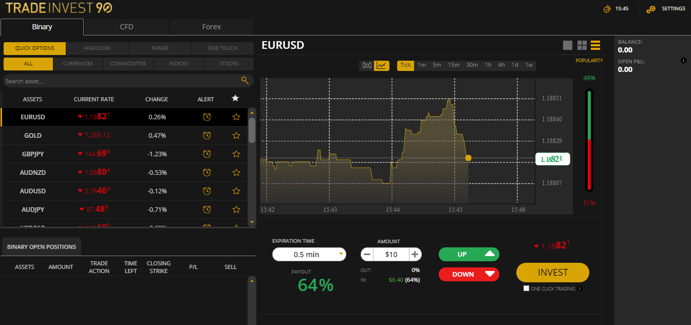 TradeInvest90 Trading Platform