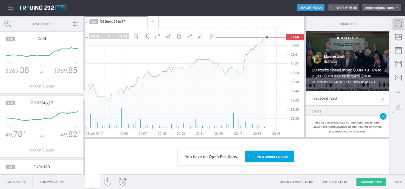 Trading 212 Trading Platform
