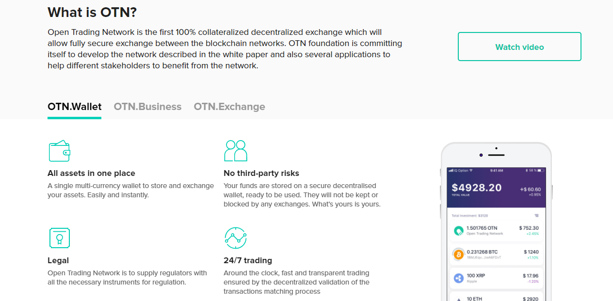 Open Trading Network Features