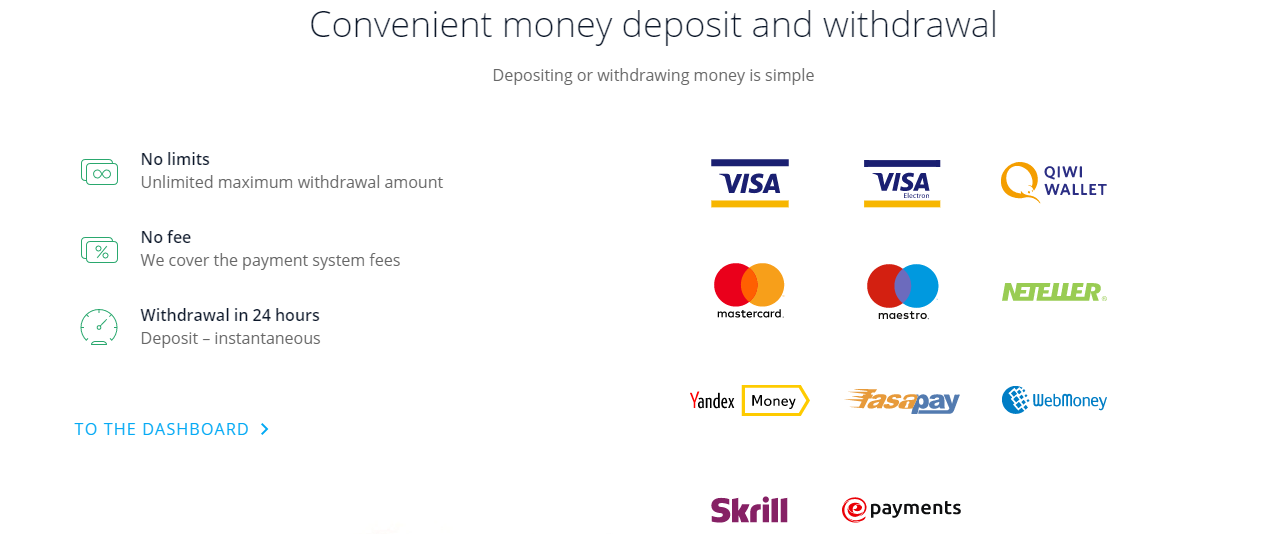 Olymp Trade Deposit Methods