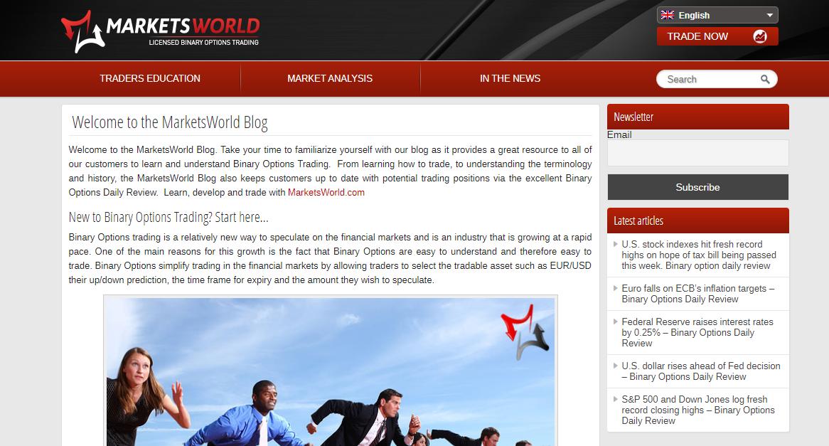 MarketsWorld Blog