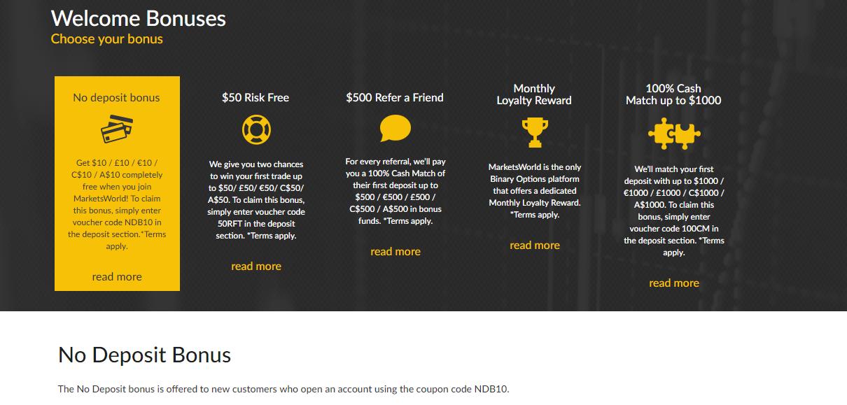 MarketsWorld Bonuses