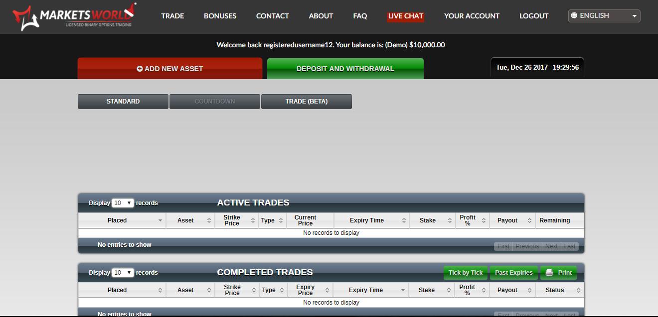MarketsWorld Trading Platform