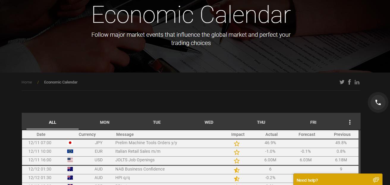TradeInvest90 Economic Calendar
