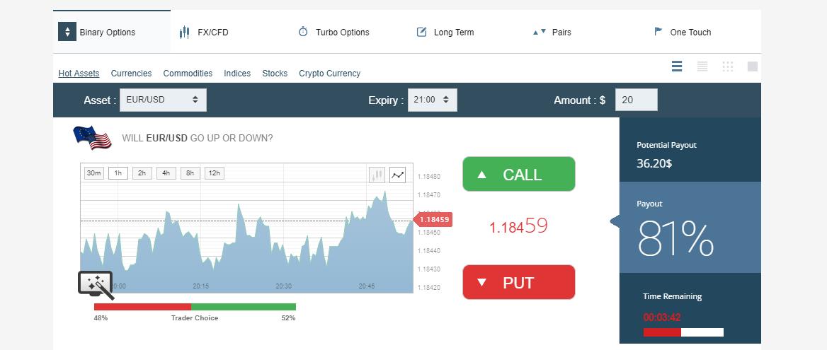 uTrader Trading Platform