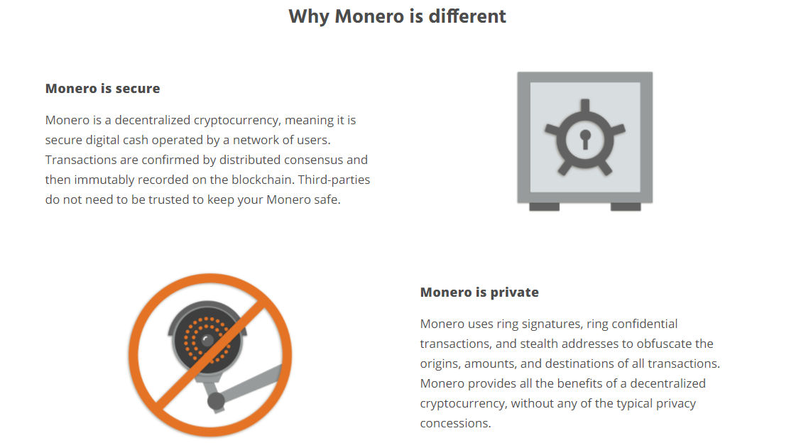 Monero Features