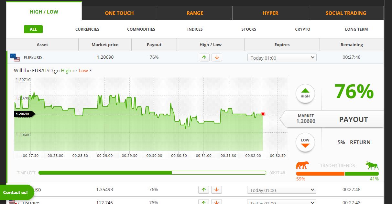TraderVC Platform