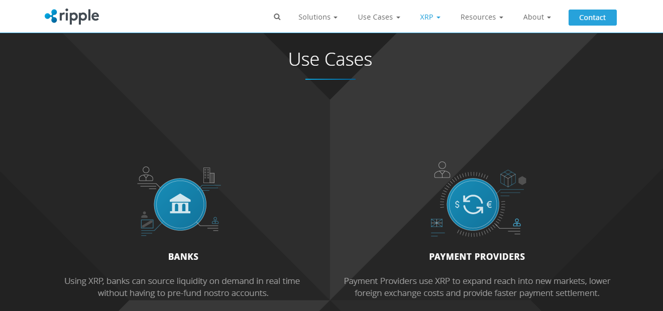 XRP Use Cases