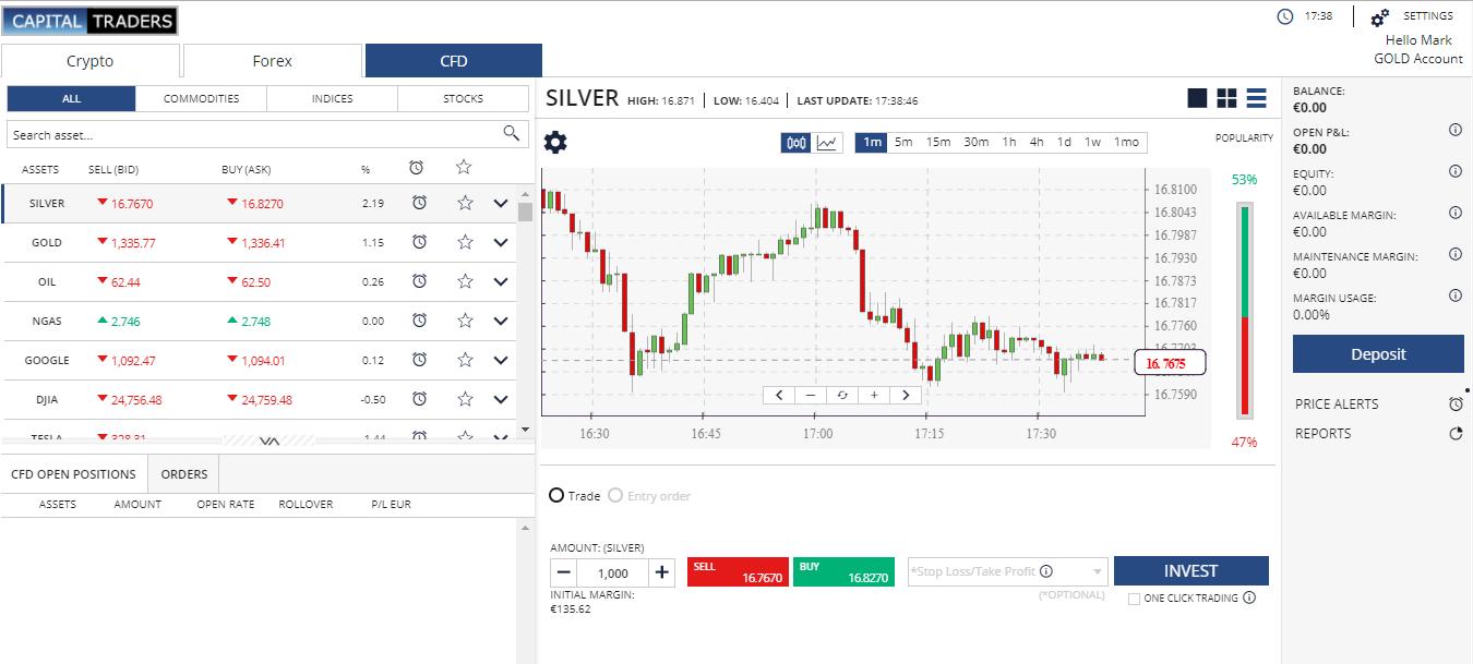 Capital Traders Trading Platform
