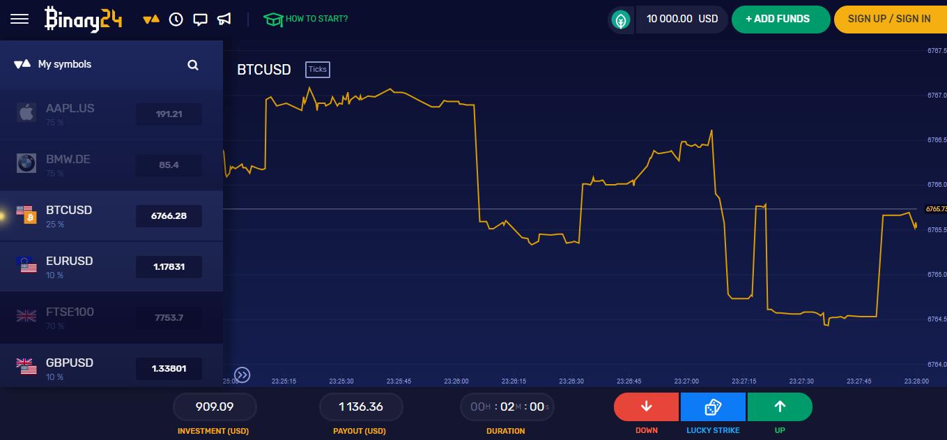 Binary24 Trading Platform