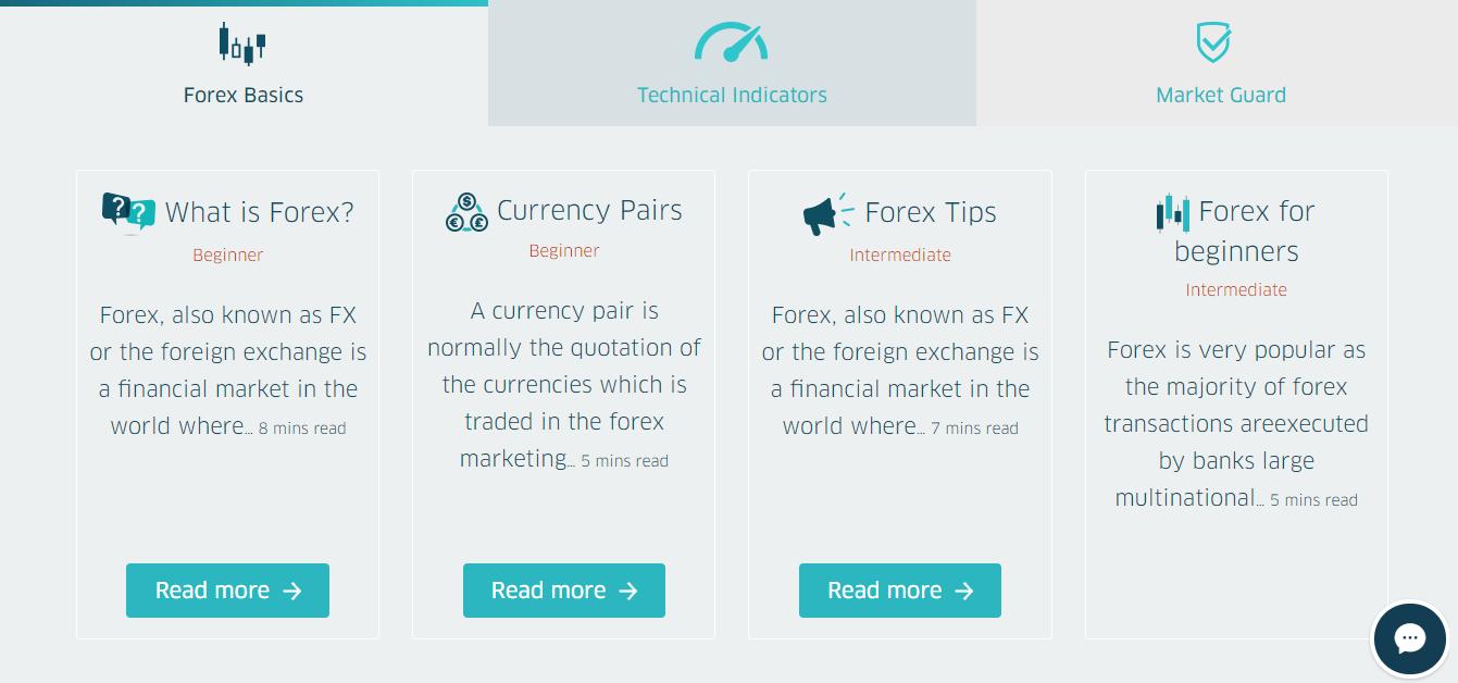 Trader.Online Academy