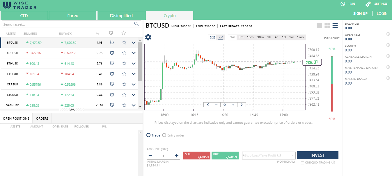 WiseTrader Trading Platform