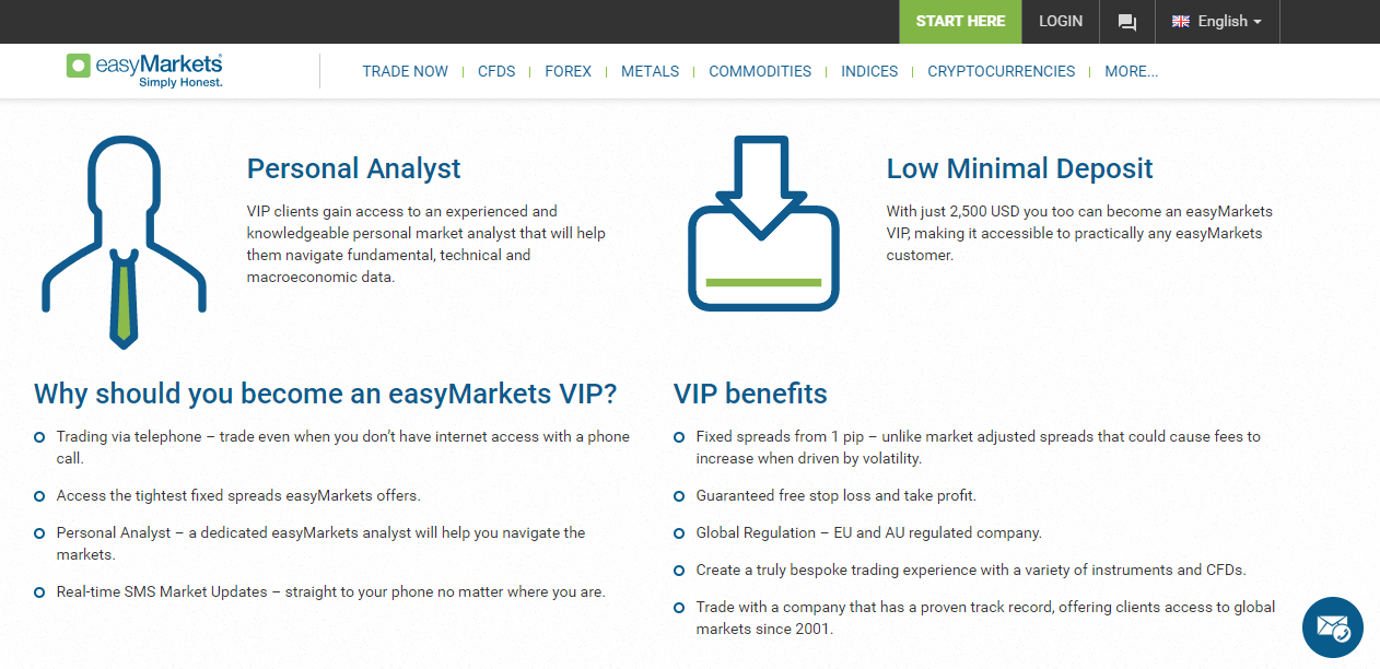 easyMarkets VIP Account Features